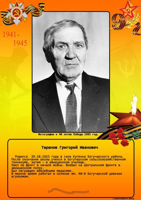 Таранов Григорий Иванович